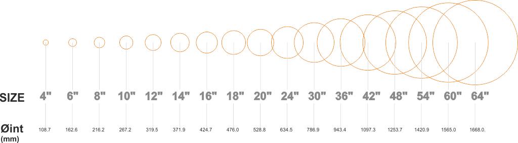 serie diámetros ANSI